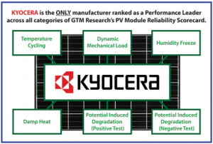 Kyocera performances